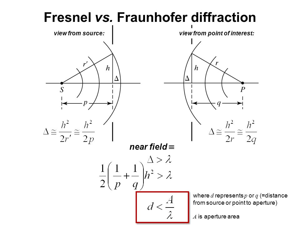 Chapter 13 Fresnel Diffraction Chapter 13 Fresnel Diffraction