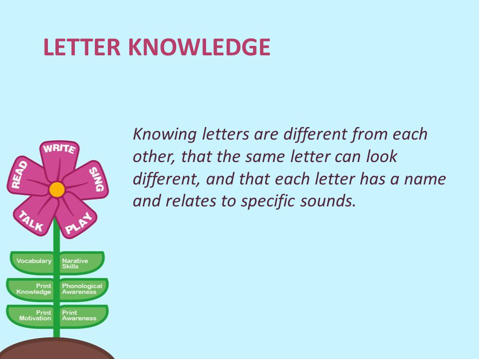 Early literacy in infants and toddlers ppt download relates to specific sounds shapes letter knowledge expocarfo Choice Image