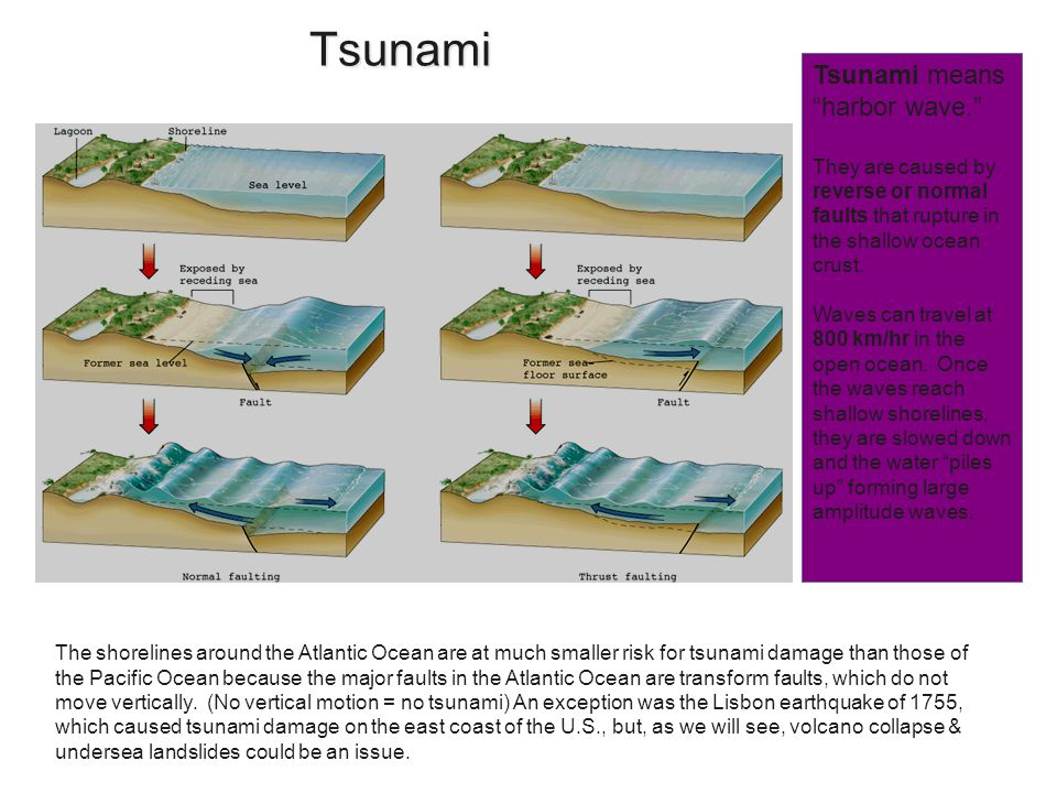 Geosc040, Apr 3; Lecture 21 Waves, Tsunami - ppt video online download