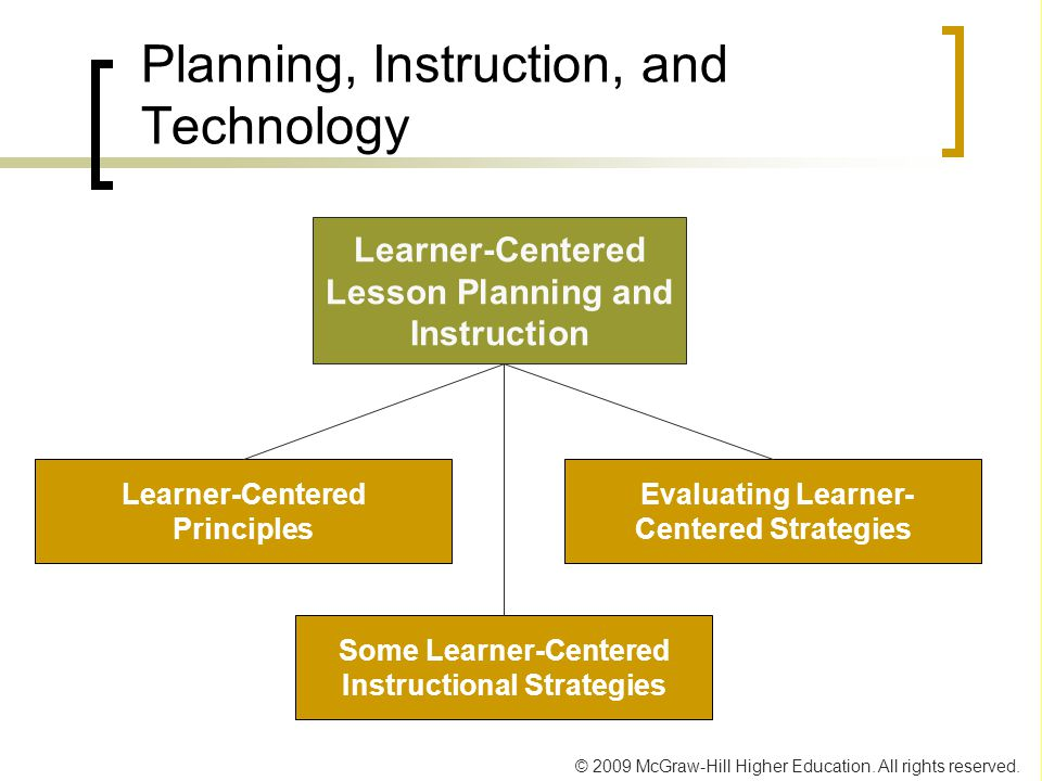 Planning, Instruction, and Technology