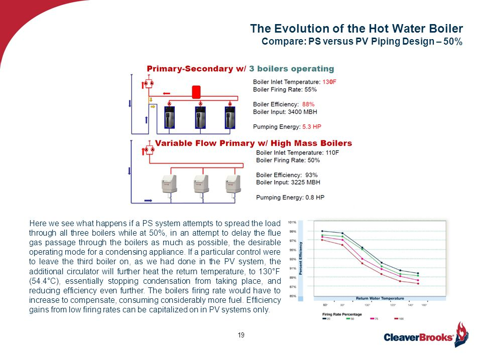 Evolution of Piping Design - ppt download