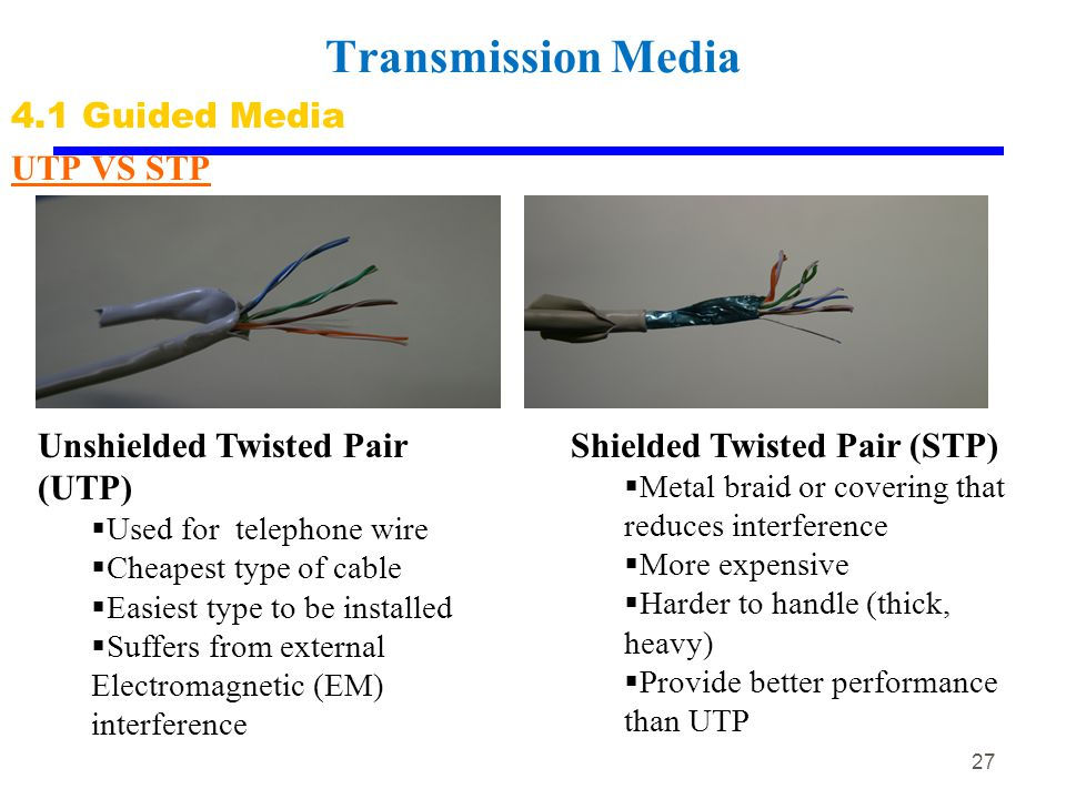 Chapter 4: Transmission Media - ppt download