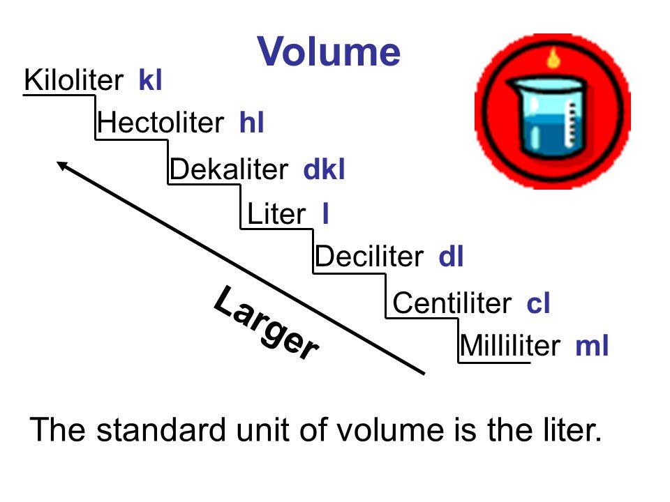 Deciliter To Milliliter