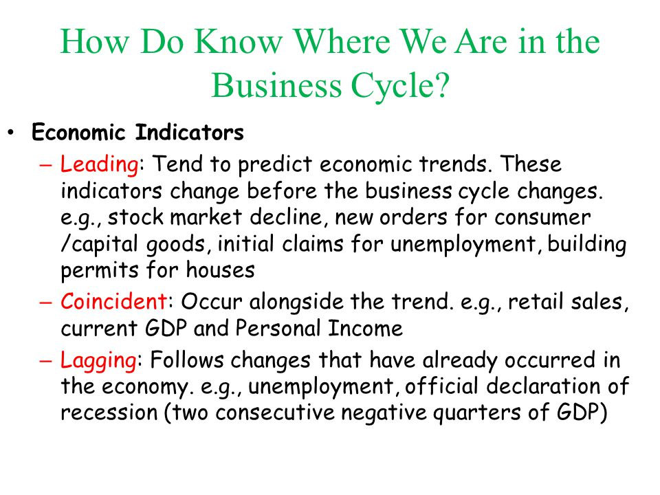 How Do Know Where We Are in the Business Cycle