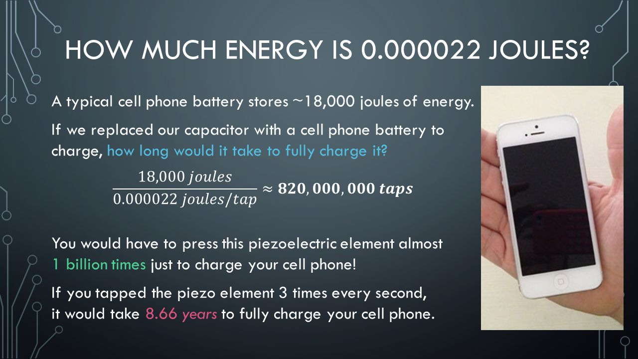 How Much Energy Is Joules