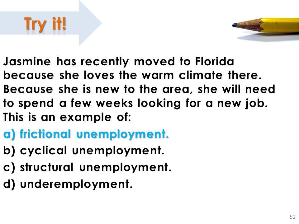 Unemployment And Labor Force Participation Ppt Download