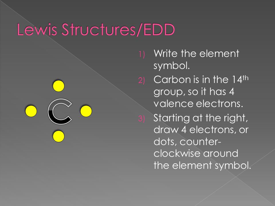 C Lewis Structures/EDD Write the element symbol.