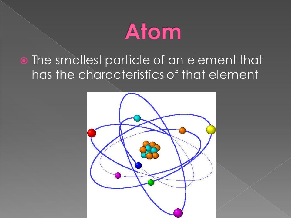 Atom The smallest particle of an element that has the characteristics of that element
