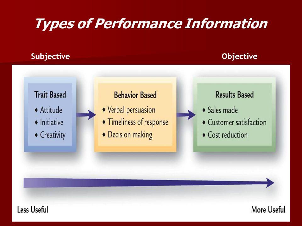 performance management versus performance appraisal pdf