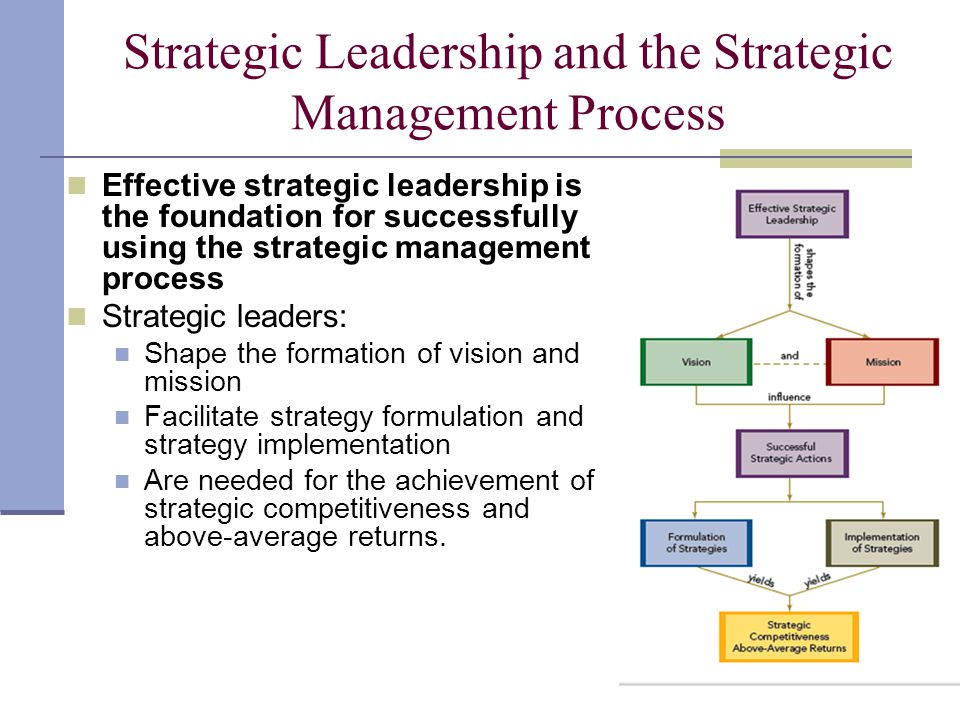 relationship between strategic management and leadership