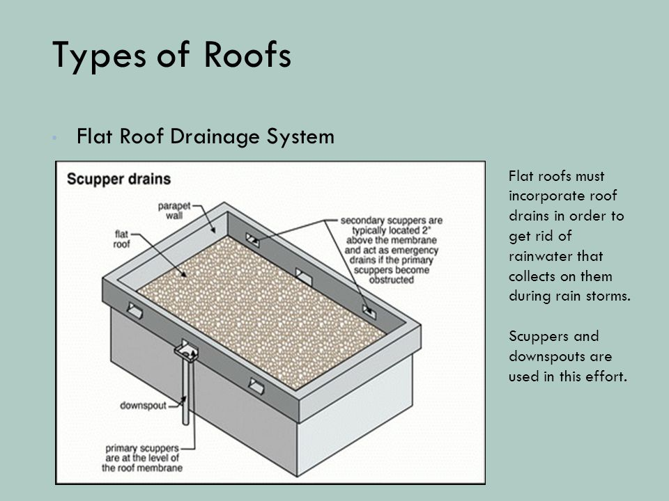 Residential Roofing Systems - ppt video online download