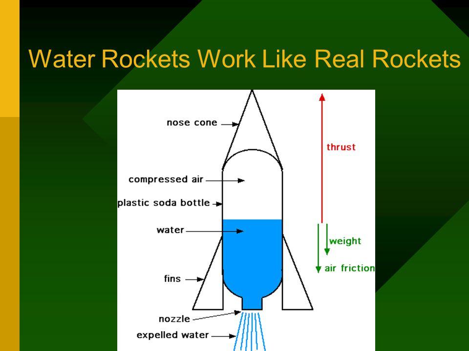 how bottle rockets work
