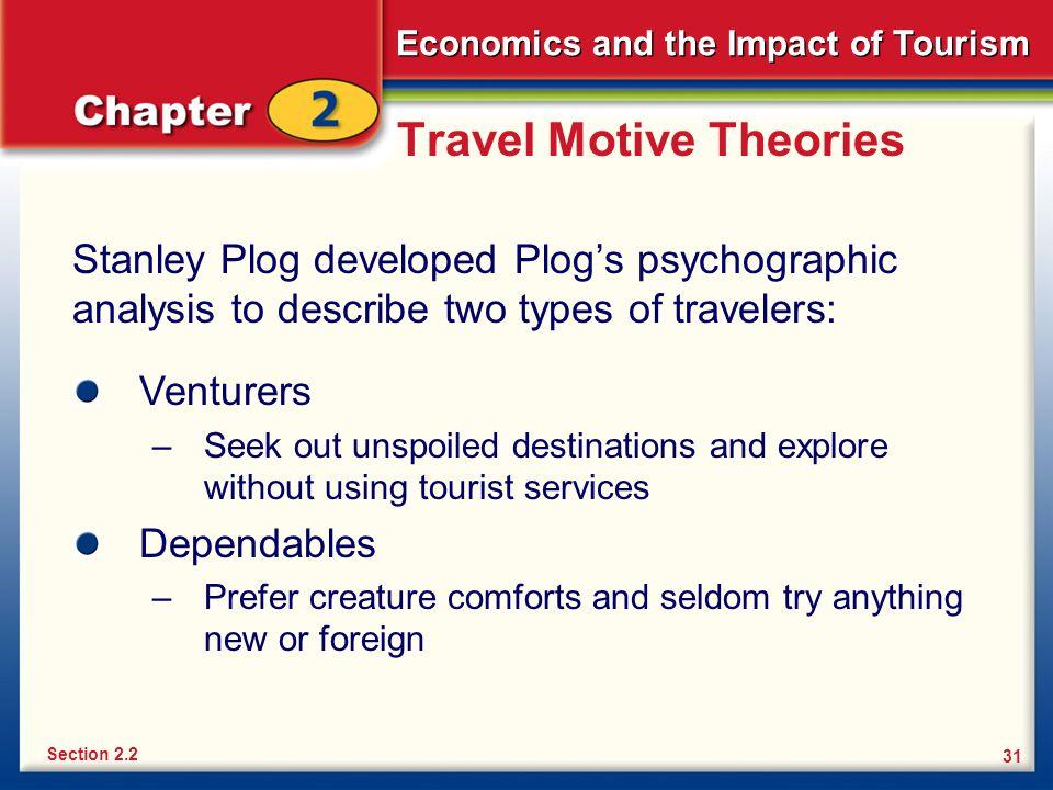 stanley plog types of travelers