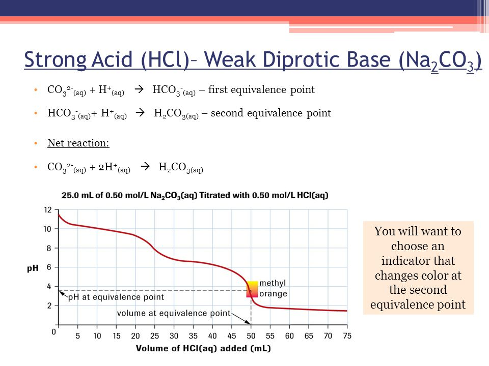 titration of naoh and na2co3 with hcl