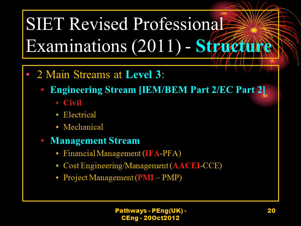 SIET Revised Professional Examinations (2011) - Structure