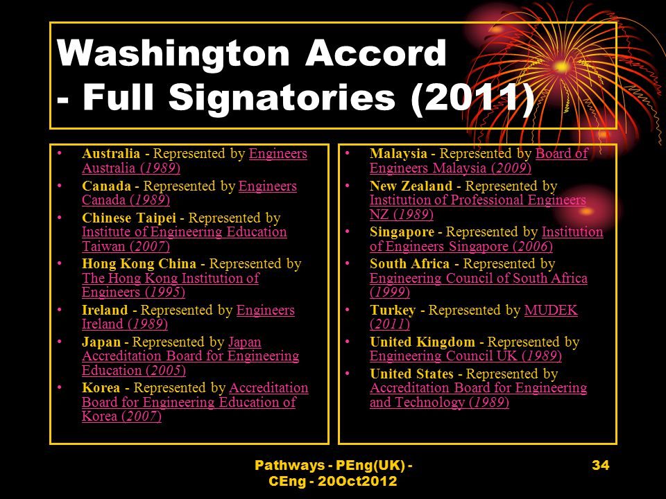 Washington Accord - Full Signatories (2011)