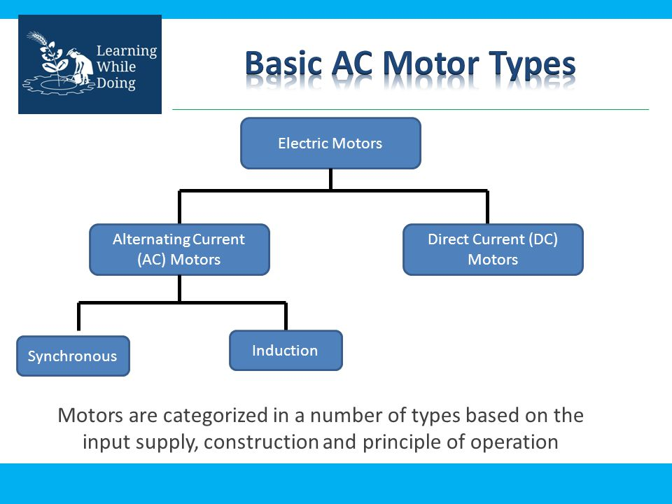 Basic Ac Motor Types Electric Motors Alternating Cur Direct
