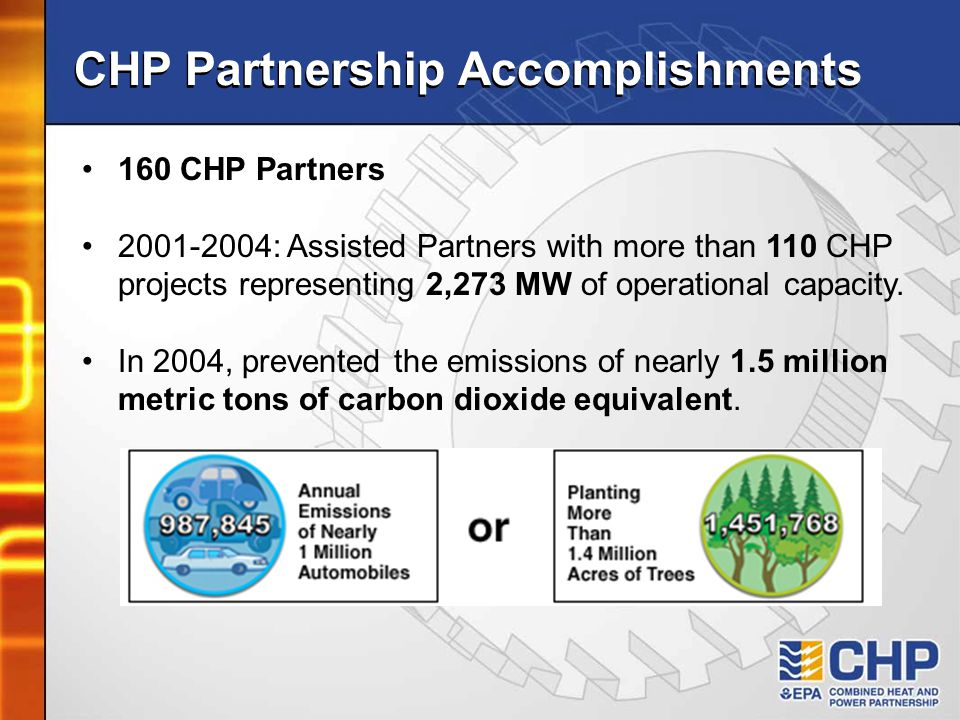CHP Partnership Accomplishments