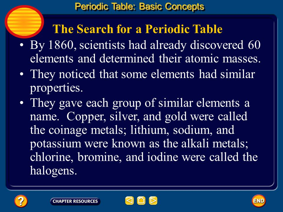 Lesson one periodic table ppt video online download the search for a periodic table urtaz Choice Image