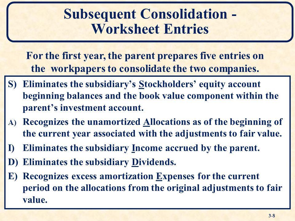 Chapter Three Consolidations Subsequent To The Date Of Acquisition. Subsequent Consolidation Worksheet Entries. Worksheet. Consolidation Worksheet Definition At Clickcart.co
