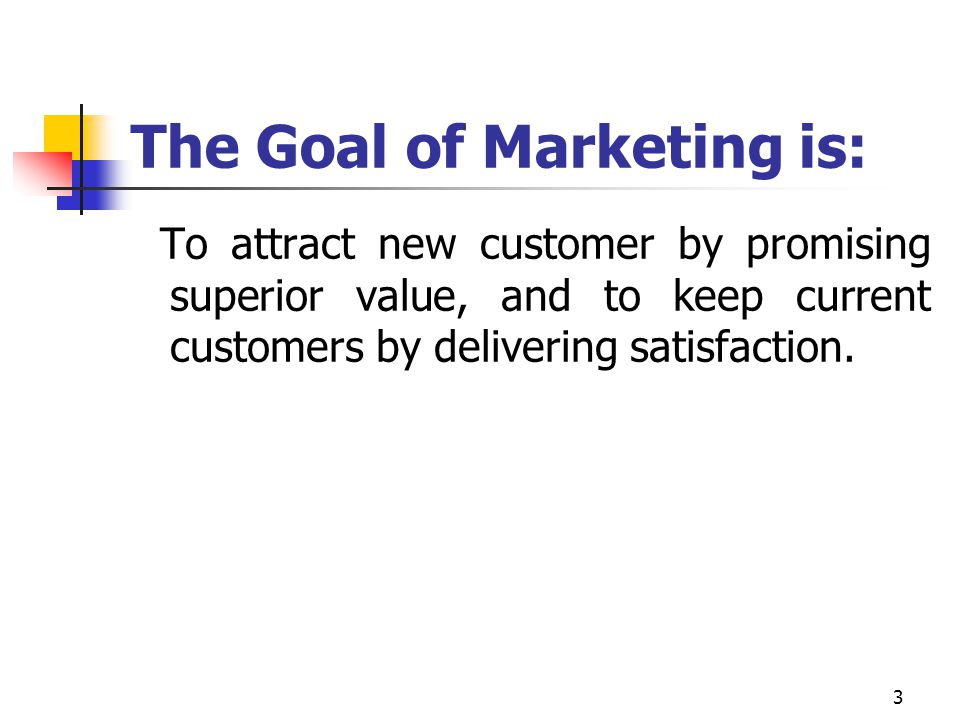 The Goal of Marketing is: