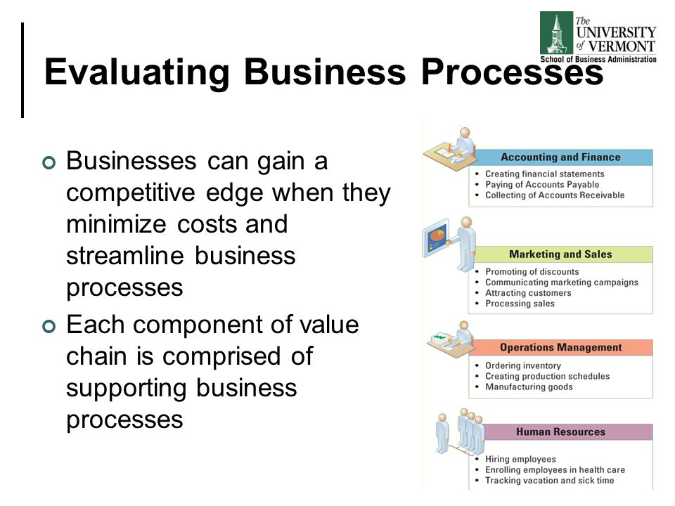 evaluation of a business model The business model canvas was developed by the swiss business model guru alexander osterwalder and management information systems professor yves pigneur they defined nine categories for the business model canvas which they refer to as the building blocks of an organization.