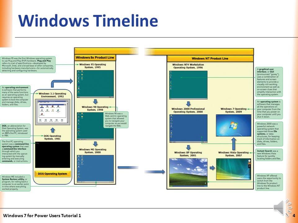 Windows movie maker tutorial for beginners movie maker windows.