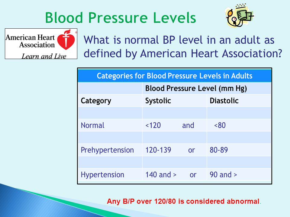 what is considered normal bp