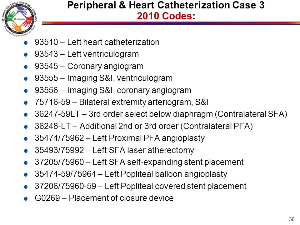cardiac catheterization cpt procedure Cardiac catheterization (also called cardiac cath or coronary angiogram) is an invasive imaging procedure that allows your doctor to see how well your heart is supplied by blood vessels.