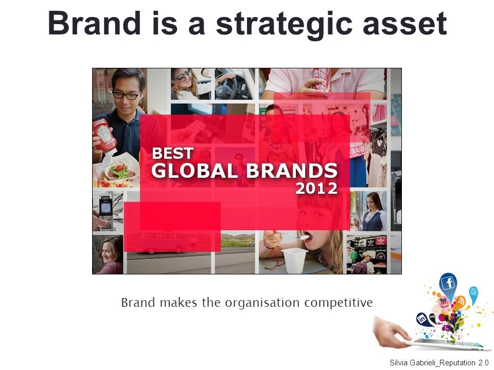 Brand is a strategic asset