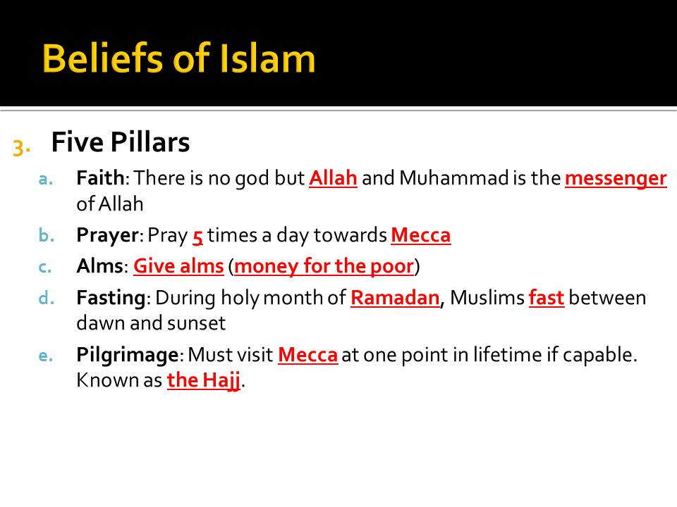 Beliefs of Islam Five Pillars