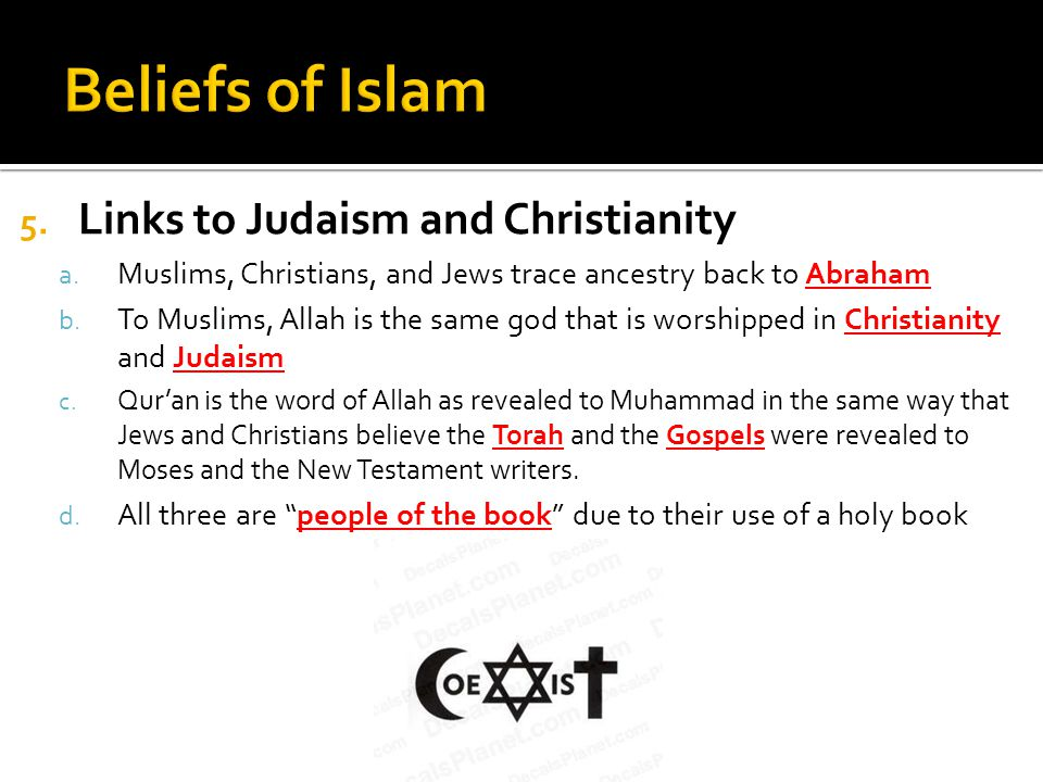 Beliefs of Islam Links to Judaism and Christianity