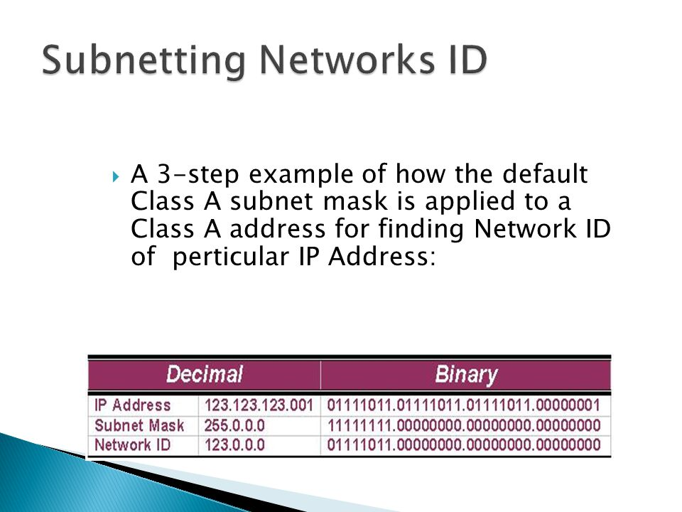 IP Addressing & Subnetting - ppt download