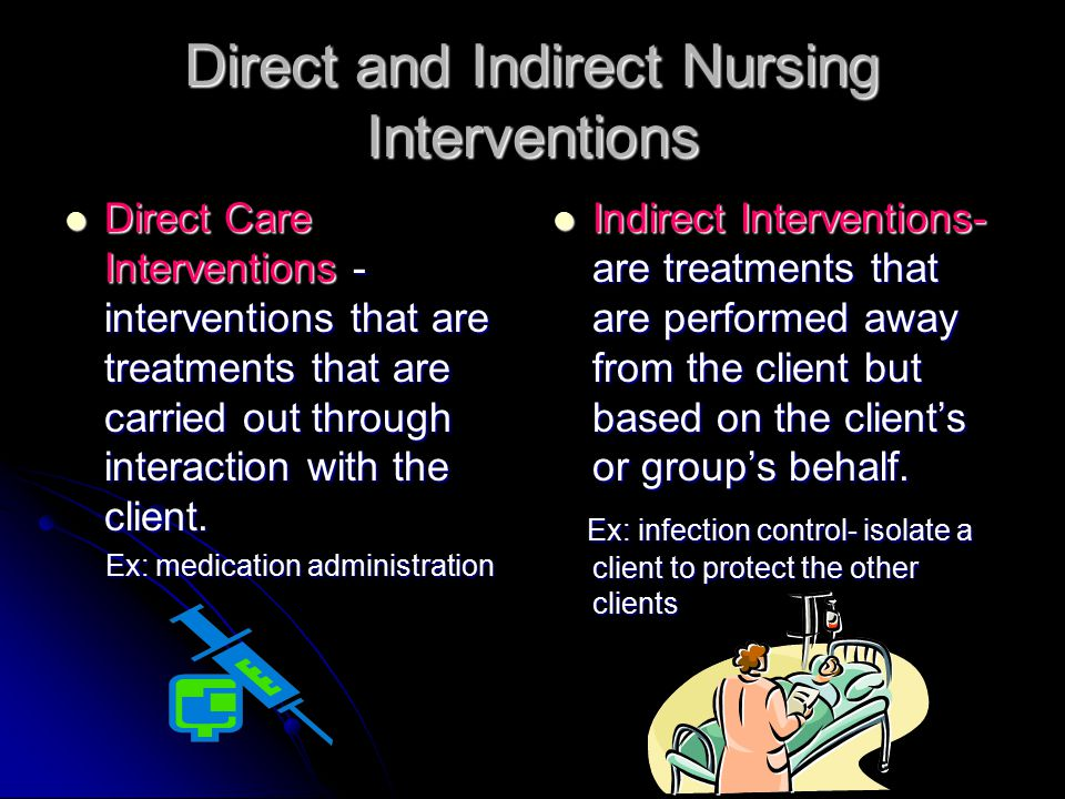 Direct and Indirect Nursing Interventions