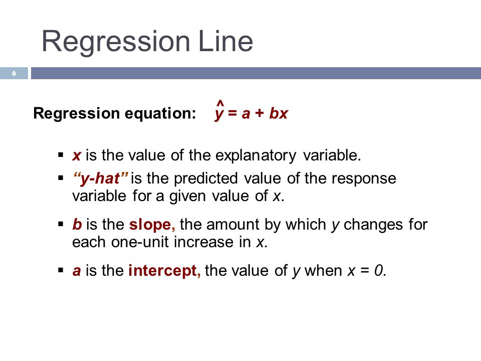 how to find predicted value of y