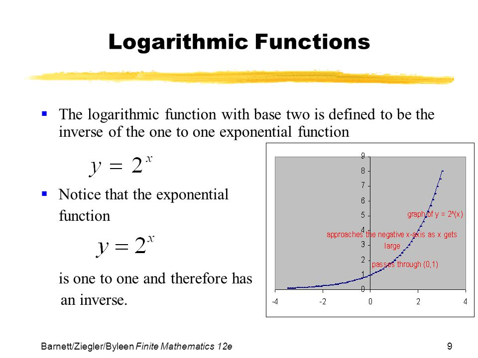the natural logarithmic function essay The best thing about exponential functions is that they are so useful in real world situations exponential functions are used to model populations, carbon date artifacts, help coroners determine time of death, compute investments, as well as many other applications.