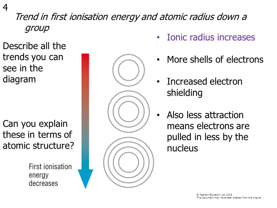 As chemistry unit 1 module 3 the periodic table ppt download trend in first ionisation energy and atomic radius down a group ccuart Gallery