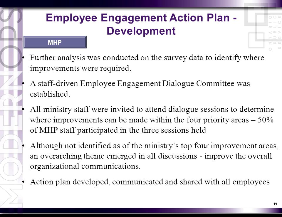 Overview Overview Of Employee Engagement Concepts And