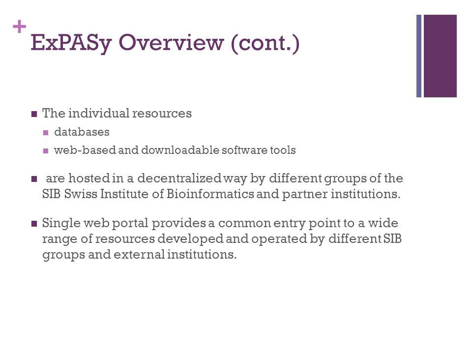 ExPASy - Expert Protein Analys...