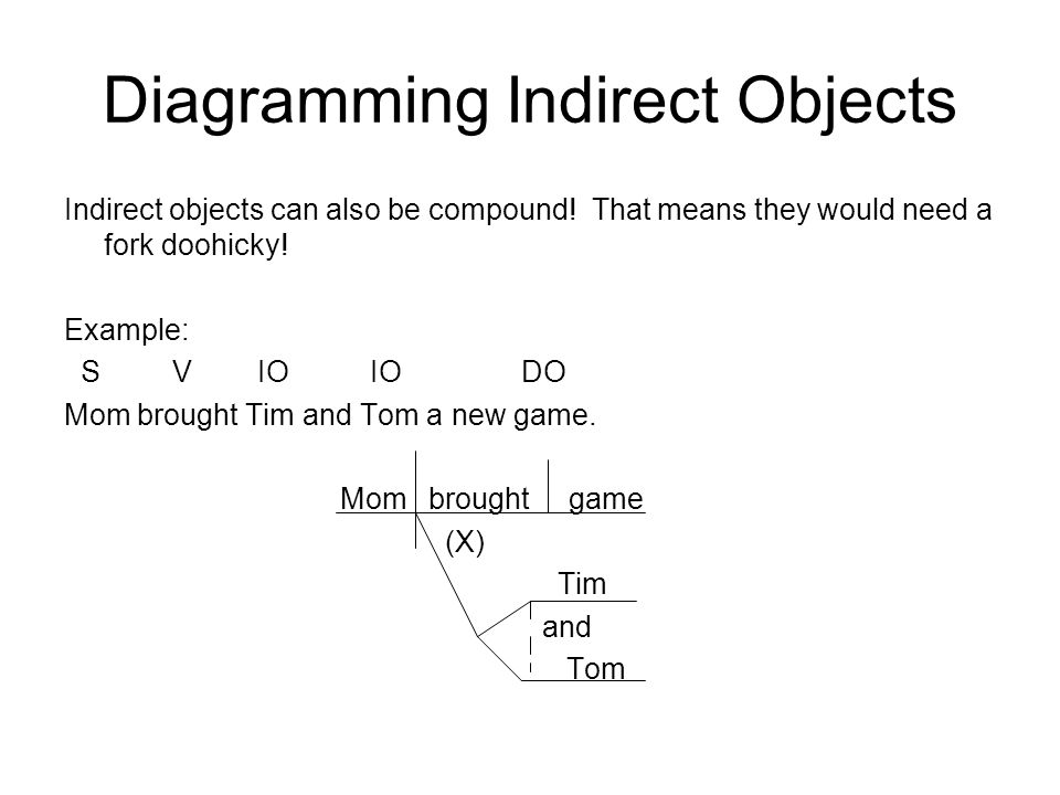 Compound diagram indirect objects wiring diagram database direct objects ppt video online download rh slideplayer com diagram direct object noun phrase sentence diagramming indirect object ccuart Image collections