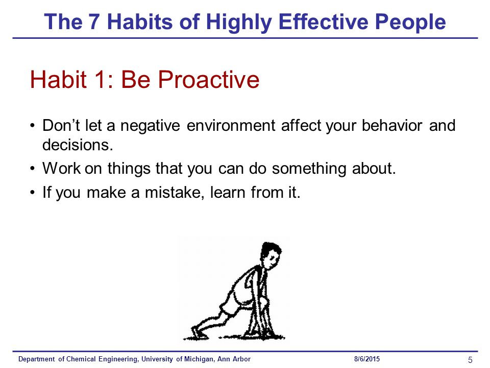 Getting in the Right Frame of Mind - ppt video online download