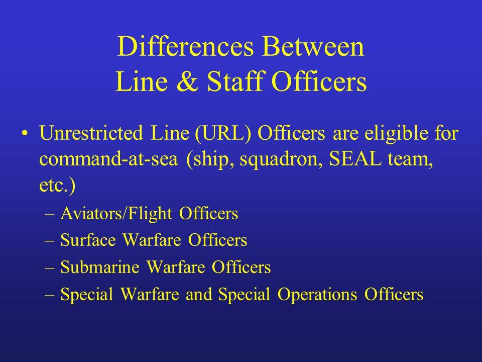 us navy and usmc officer rank structure  u0026 uniforms