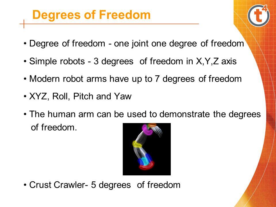 Applied Control Systems Robotics & Robotic Control - ppt