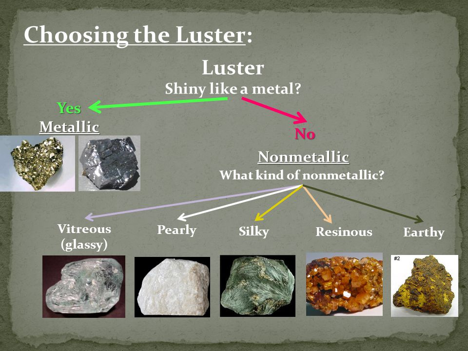 Choosing the Luster: Luster Shiny like a metal Yes Metallic No