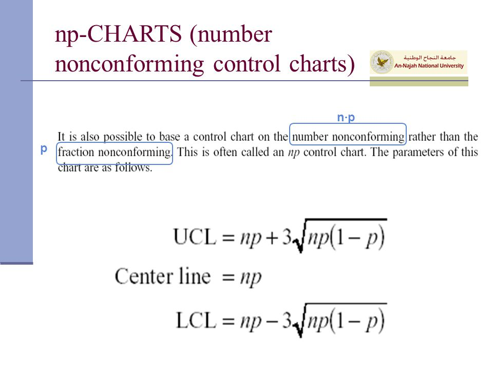 Quality Management Spc Iii Control Charts For Attributes Ppt