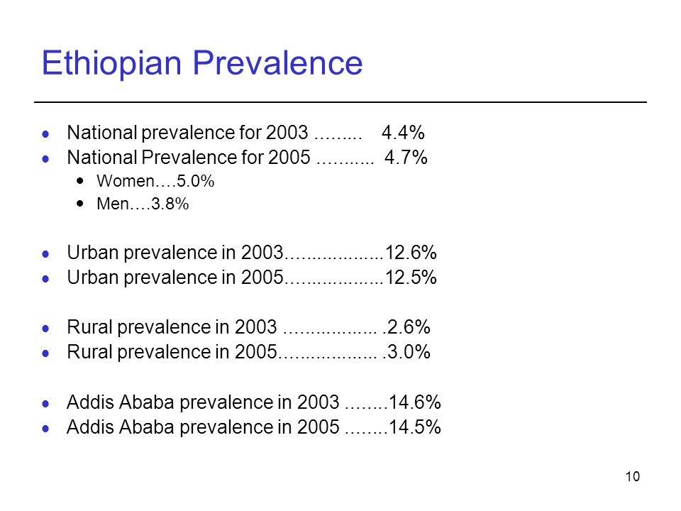 Ethiopian Prevalence National prevalence for %
