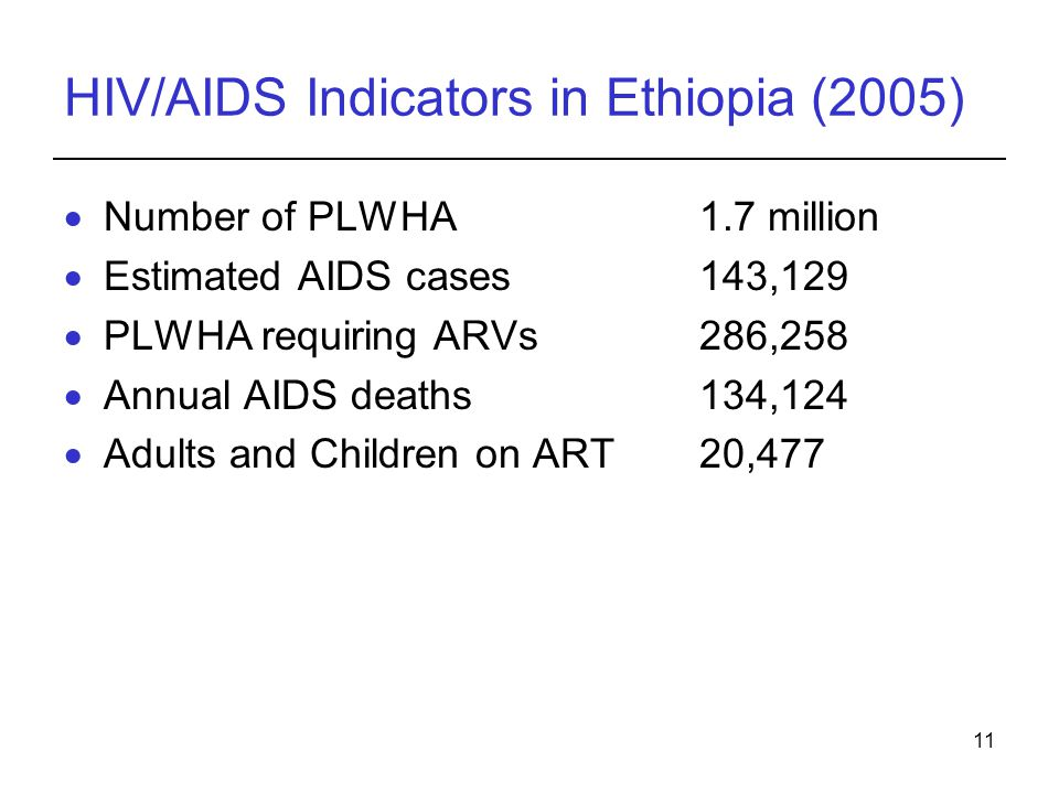 HIV/AIDS Indicators in Ethiopia (2005)