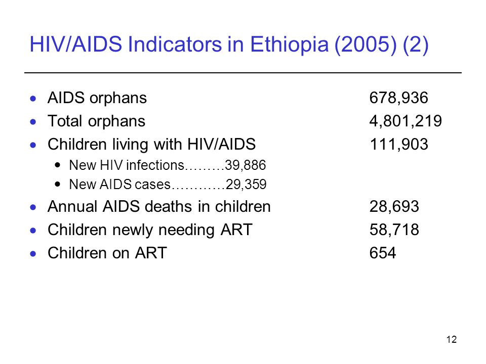 HIV/AIDS Indicators in Ethiopia (2005) (2)