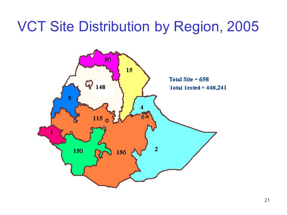 VCT Site Distribution by Region, 2005