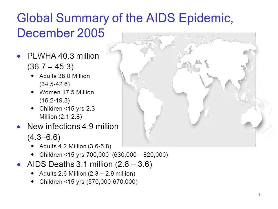 Global Summary of the AIDS Epidemic, December 2005